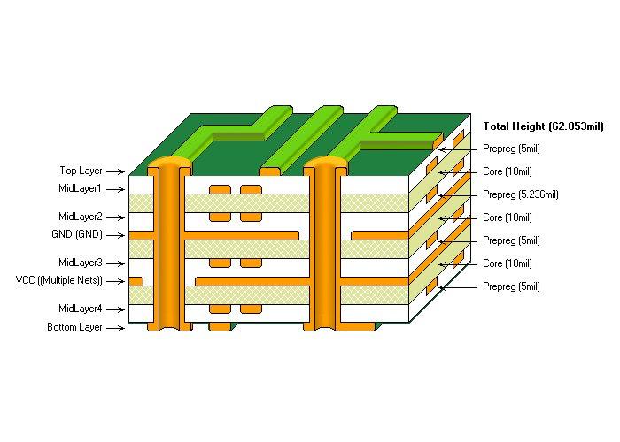 6 layer FR4 PCB