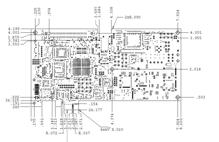 PCB dimension