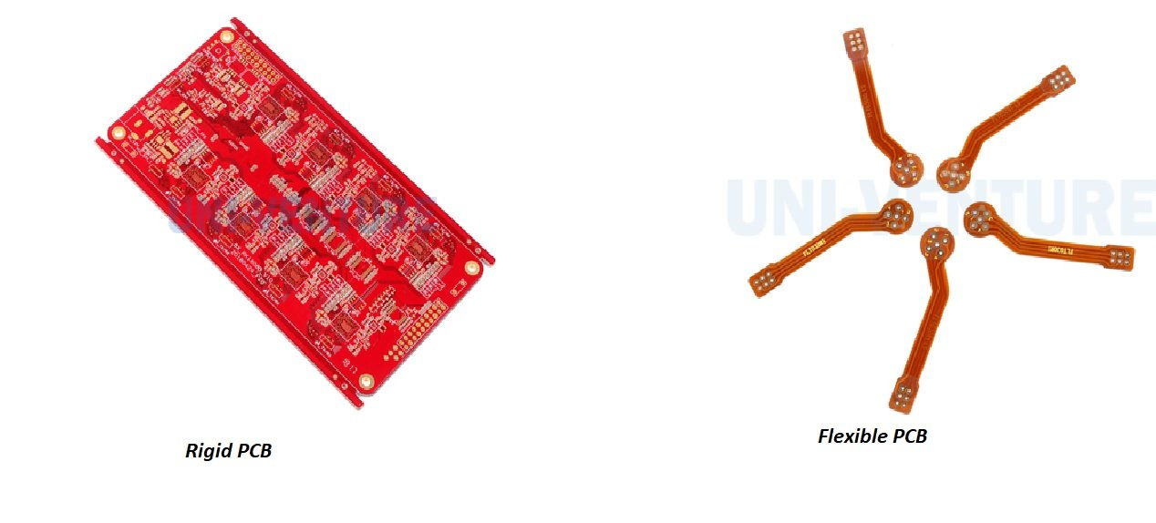 Rigid vs Flexible PCB