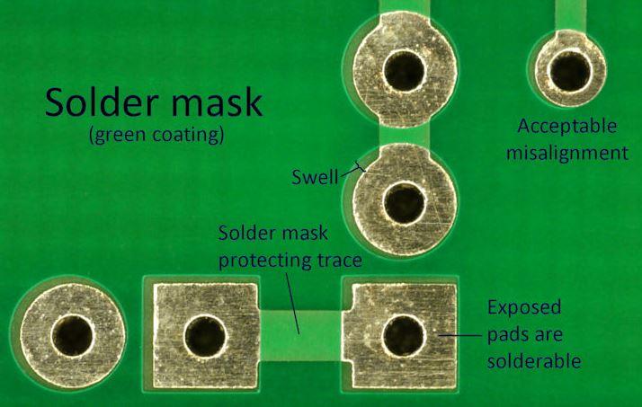 Solder mask PCB