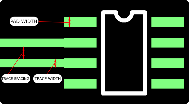 PCB traces