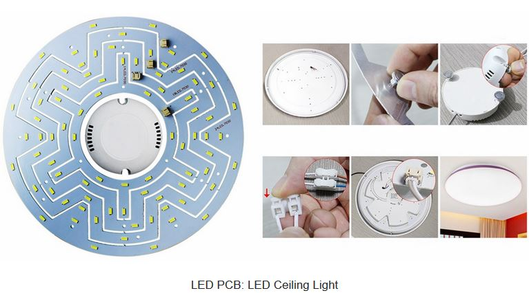 Fully assembled LED PCB