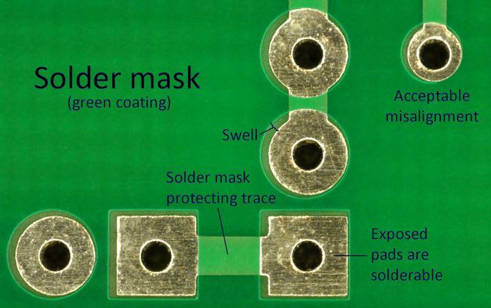Solder mask on PCB