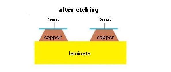Thick Copper Pcb, Heavy/Extreme Copper Pcb up to 16 oz Copper
