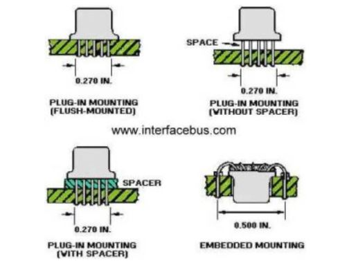 PCB component mounting