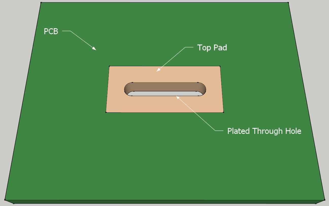Plating PCB holes
