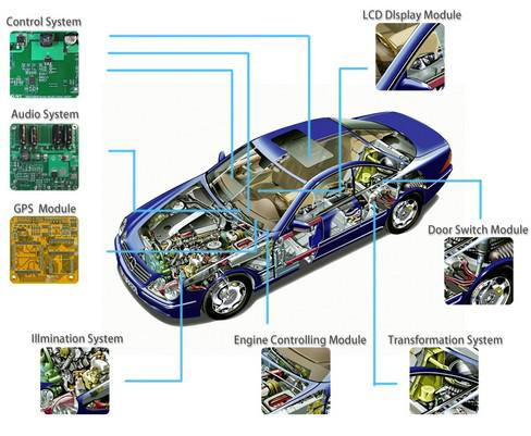 PCB systems in cars