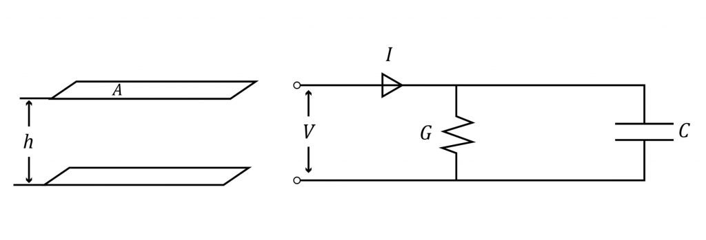 Losses in PCB transmission