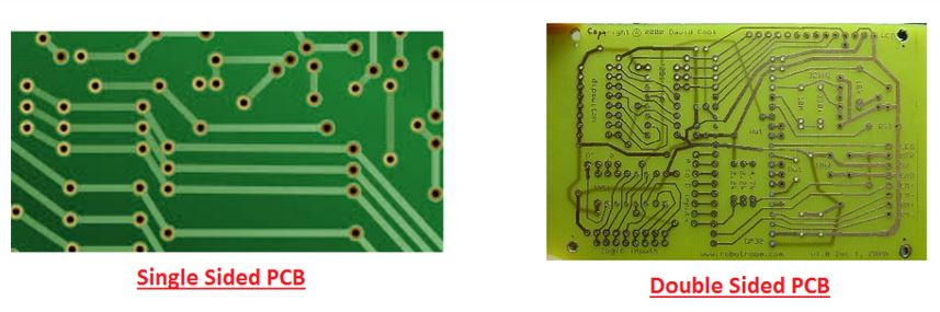 Single sided double sided PCB