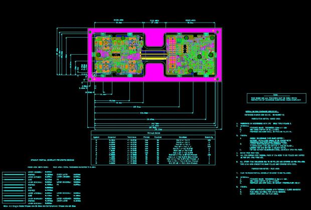 Controlled Impedance, Impedance Controll PCB Fabrication