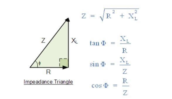 Impedance triangle