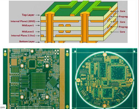 Mutli layer PCBS
