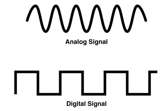 Digital signal vs analog signal