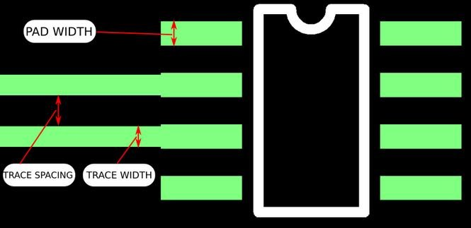 Traces in PCB