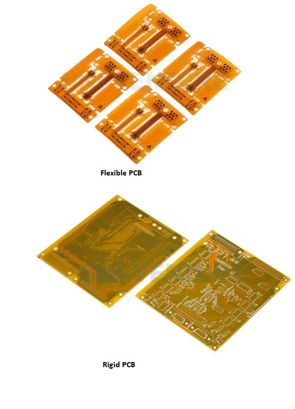 Rigid and flexible PCB