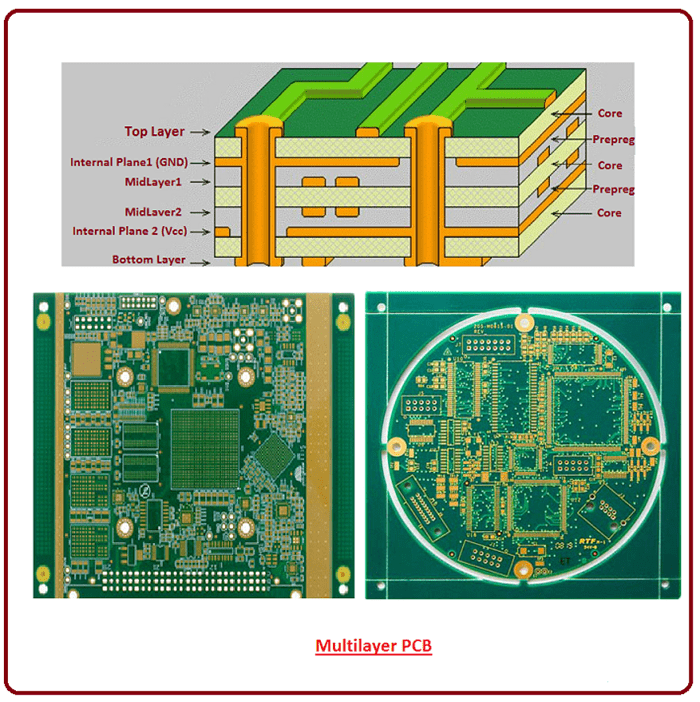Multi layer PCB