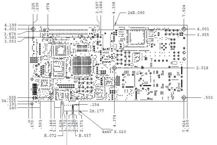 HDI PCB dimensions