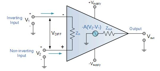 Operational amplifier diagram